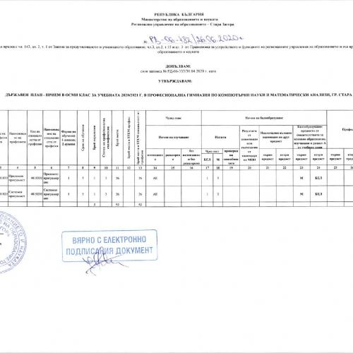 zapoved-06-482-page-001 от Професионална гимназия по компютърни науки и математически анализи Стара Загора